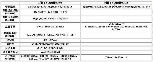 大众4ev cd机接线图
