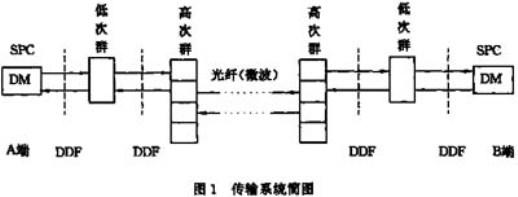 杭州201万用表电路图